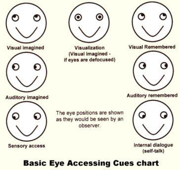 Eye lie 2